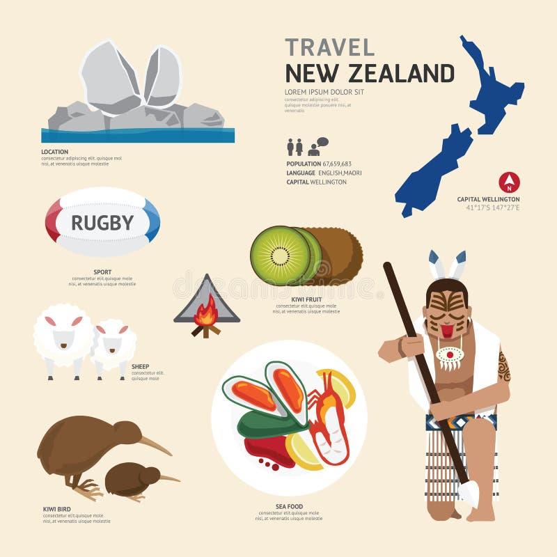 Progettazione piana delle icone del punto di riferimento della Nuova Zelanda di concetto di viaggio Vettore