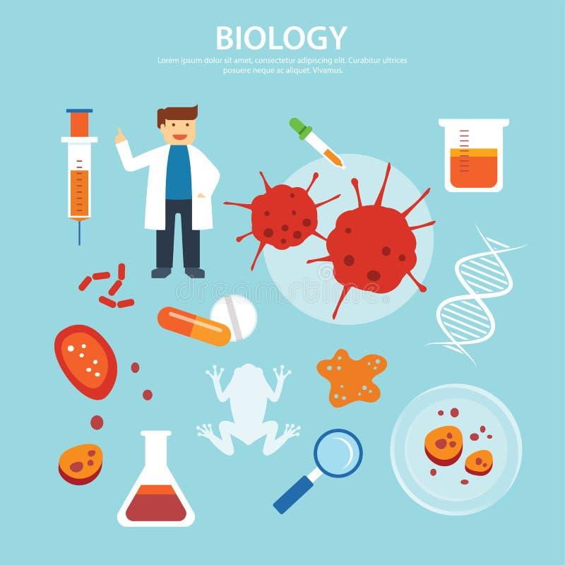 Progettazione piana di concetto di istruzione del fondo di biologia illustrazione di stock