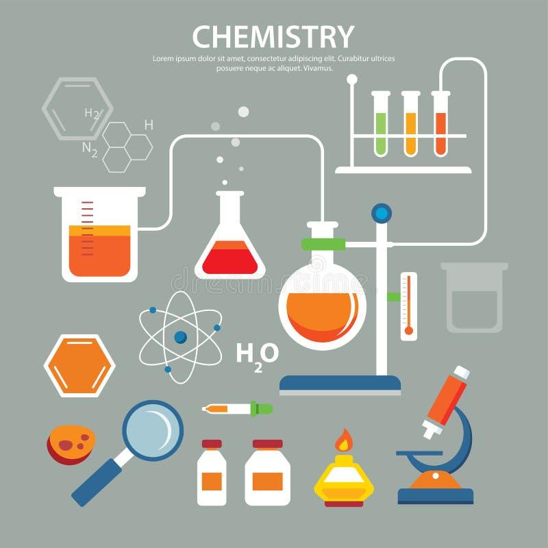 Progettazione piana di concetto di istruzione del fondo di chimica illustrazione di stock