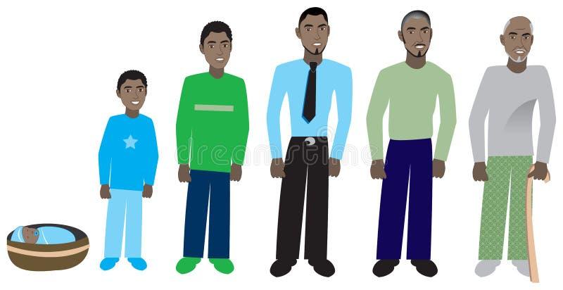 Progrès mâle 1 d'âge illustration libre de droits