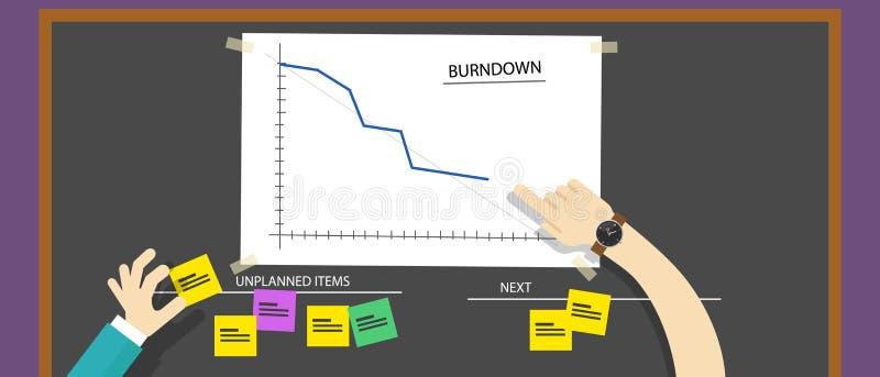 Programação de software ágil da metodologia do scrum ilustração royalty free