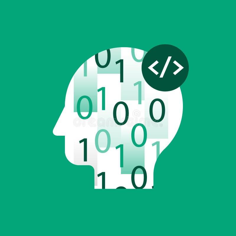 A programação de software, aprende a codificação, a linguagem de programação, a tecnologia e a inovação, números de queda ilustração royalty free