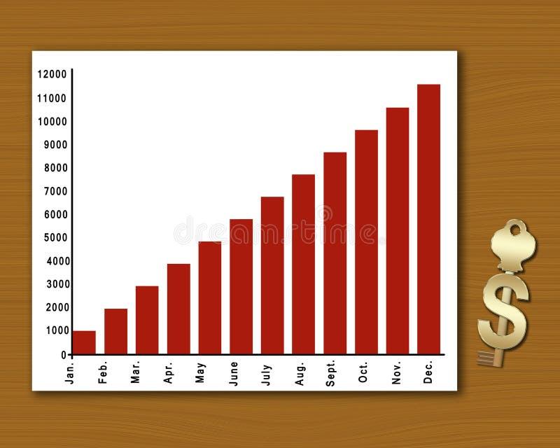 Programação do crescimento do negócio imagem de stock royalty free