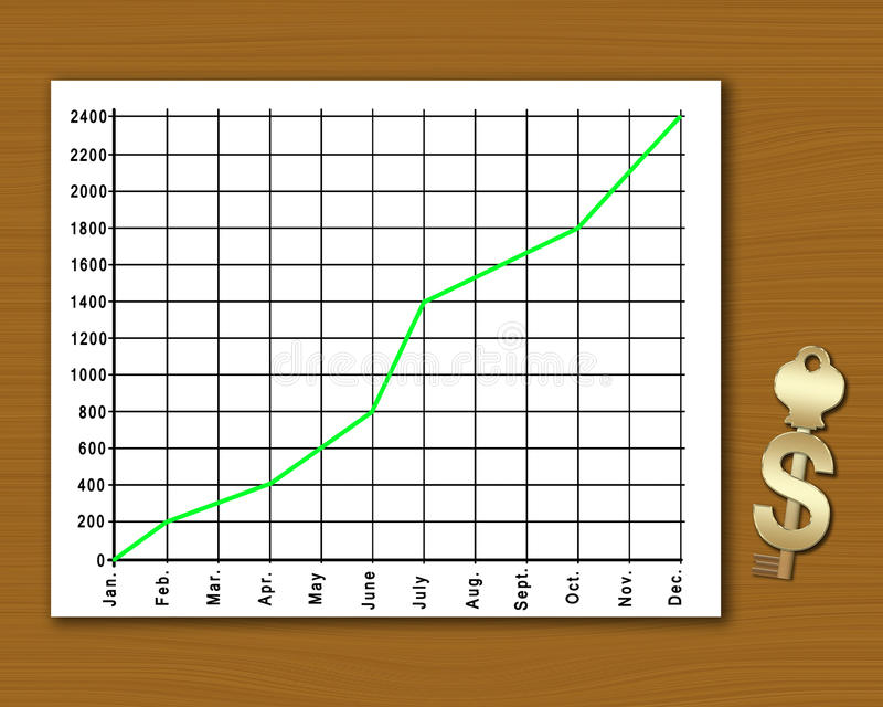 Programação do crescimento do negócio imagens de stock royalty free