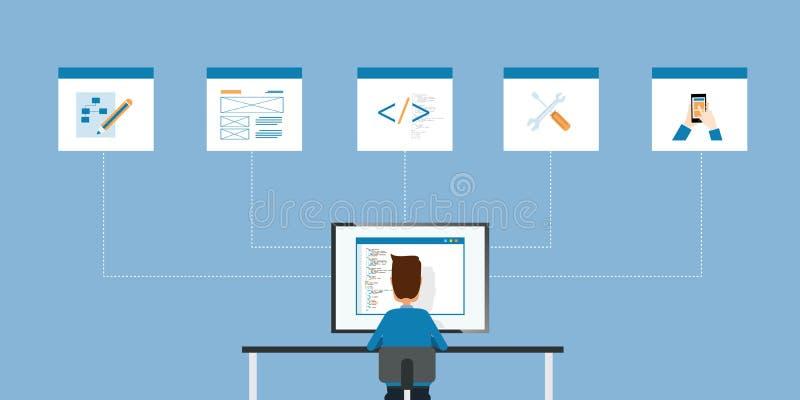 programação do programador web e da Web e conceito de trabalho do homem de negócios ilustração royalty free