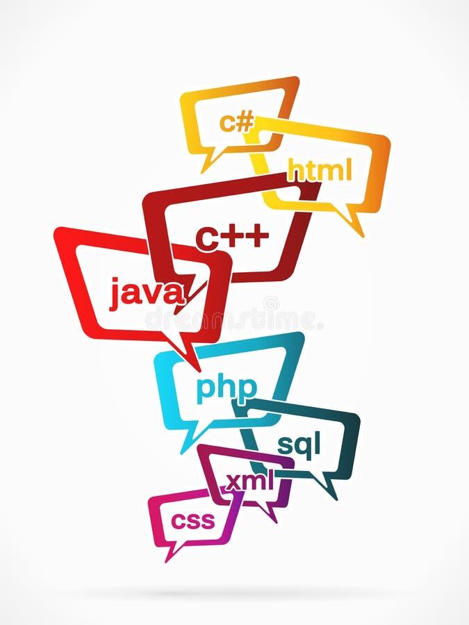 Programación de Internet ilustración del vector