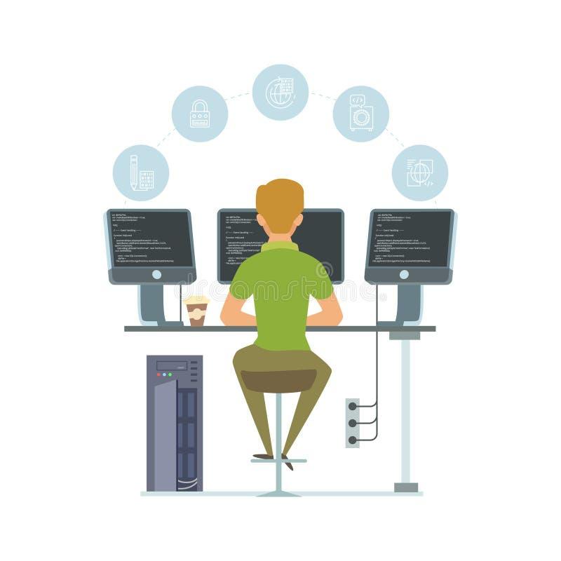 Programador, ejemplo del vector del trabajador de la tecnología de la información Iconos y desarrollador de software programados  libre illustration