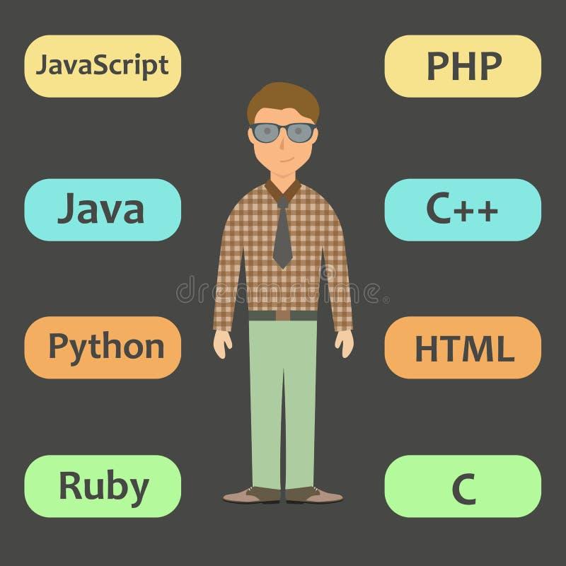 Programador que trabalha com linguagem de programação moderna ilustração do vetor