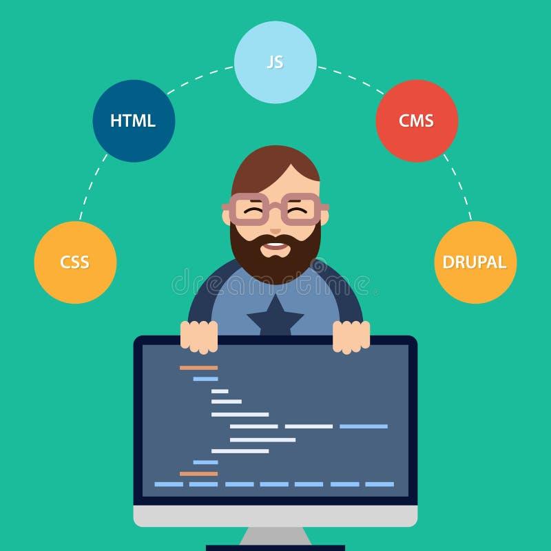 Programador web ilustração stock