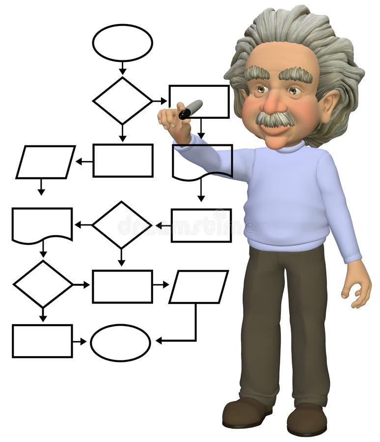 Programing genius draws smart flowchart program. A cartoon einstein genius programs a smart flowchart process management system vector illustration
