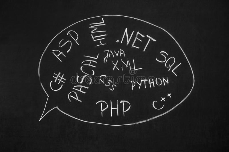 Programing languages. Several programming languages names written in on the blackboard royalty free stock photos