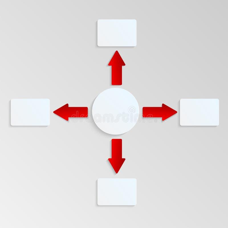Programma voor het posten van informatie stock illustratie