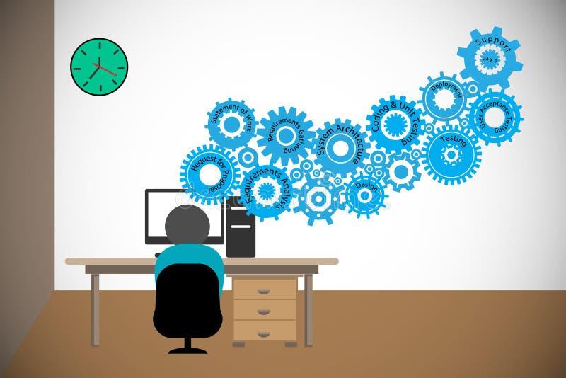 Programmateur de logiciel, codage d'indépendant illustration de vecteur