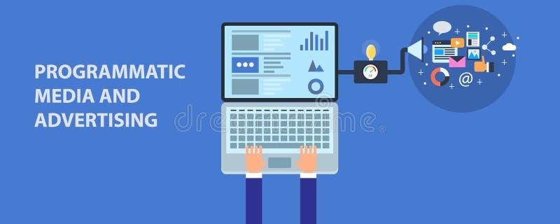 Programmatic media advertising, native advertisement, digital media marketing concept. Flat design vector banner. Businessman checking marketing analytics vector illustration