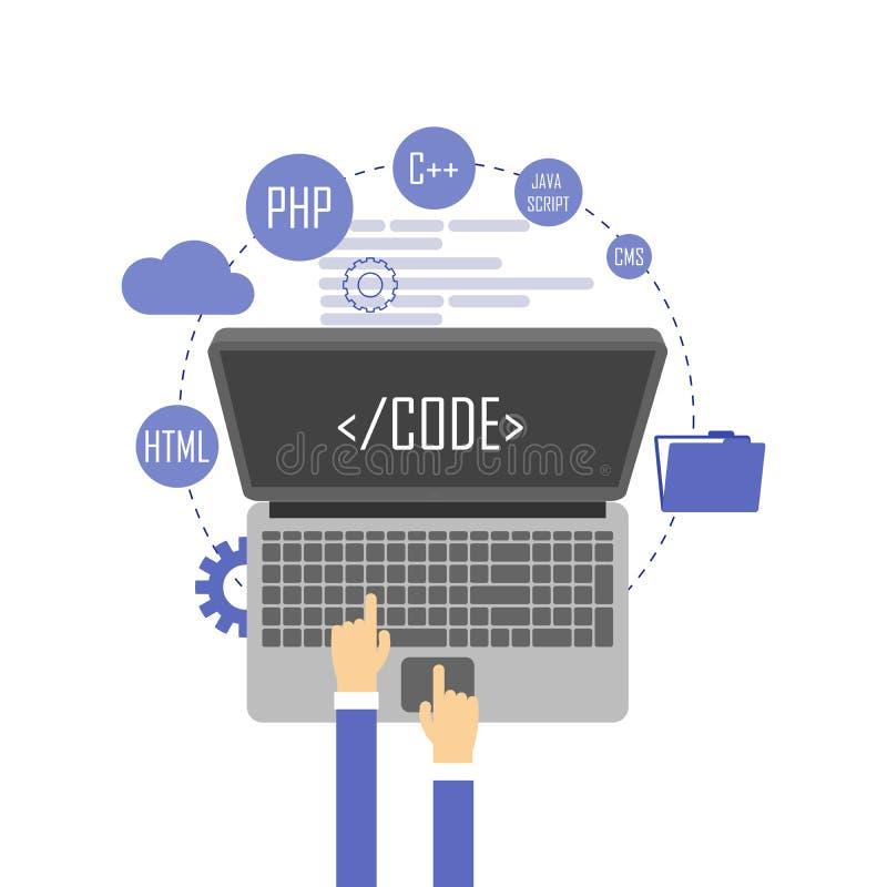 Programmatore allo scrittorio del computer che lavora al programma Concetto di software Progettazione piana dell'illustrazione di illustrazione vettoriale