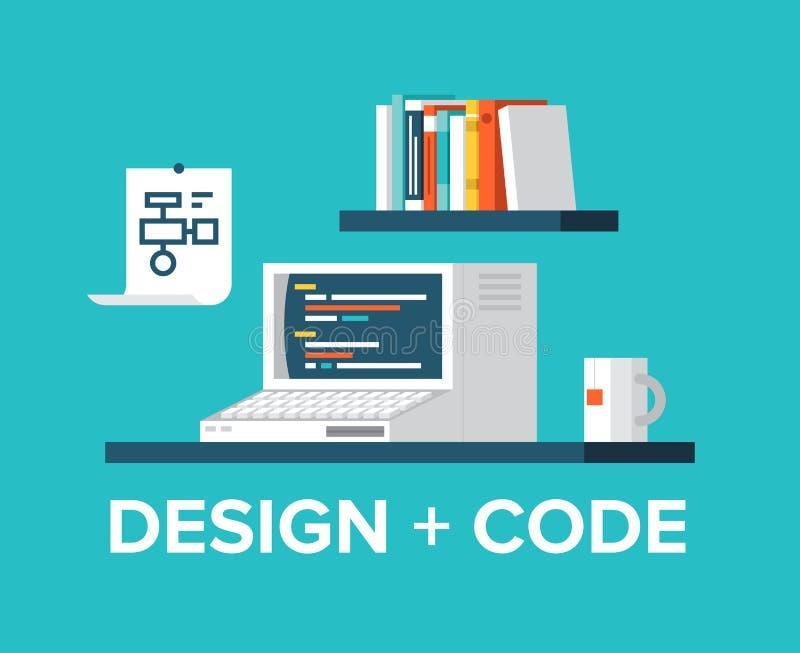 Programmazione e progettazione di web con la retro illustrazione del computer illustrazione vettoriale