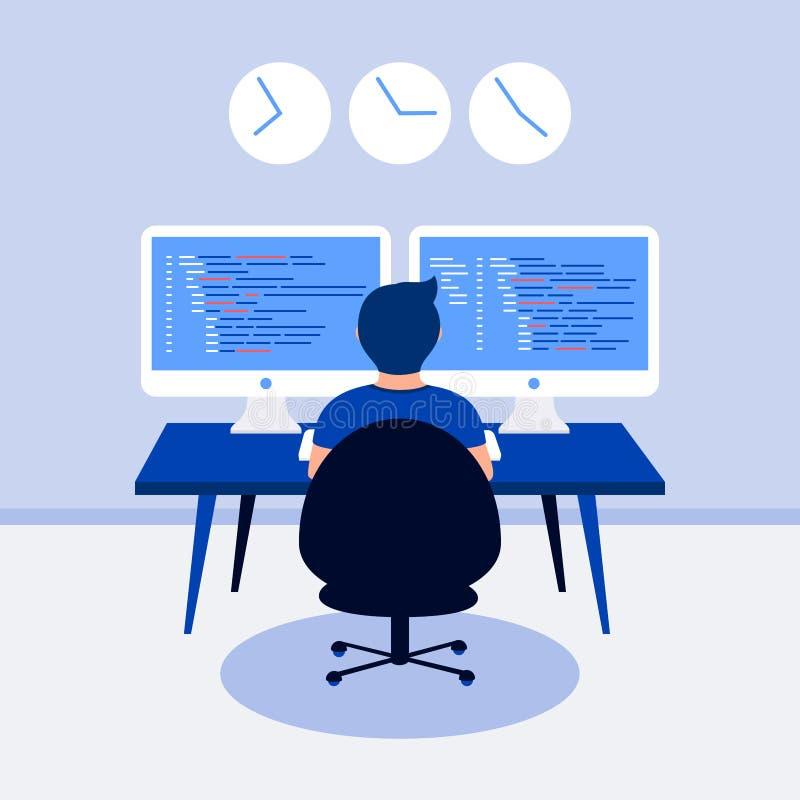 Programmera designbegrepp stock illustrationer