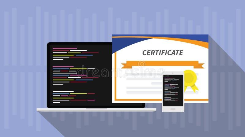 Programmera expertiscertifikatattestering med bärbara datorn och smartphonen app skriva programvaruprogram royaltyfri illustrationer