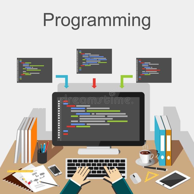Programmera illustrationen Begrepp för programmerarearbetsplatsillustration Plana designillustrationbegrepp för utveckling, devel stock illustrationer