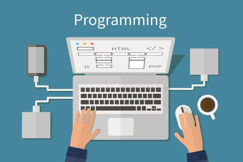Programmera och kodifiera, websitedeveopment, rengöringsduk royaltyfri illustrationer