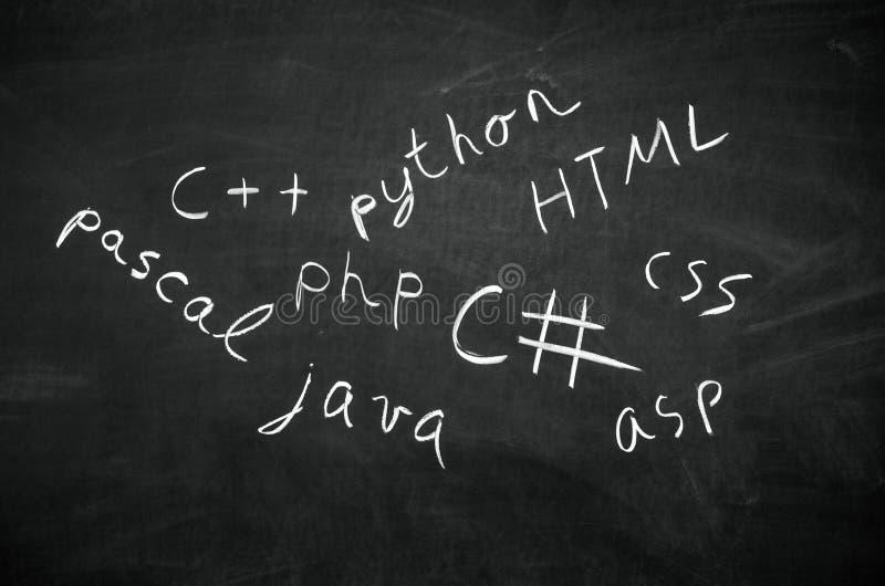 Programmera språk arkivfoton
