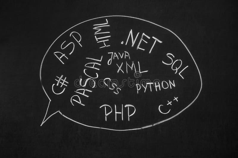 Programmera språk royaltyfria foton