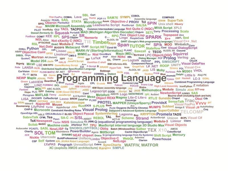 Programmeringsspråk Wordcloud arkivbild