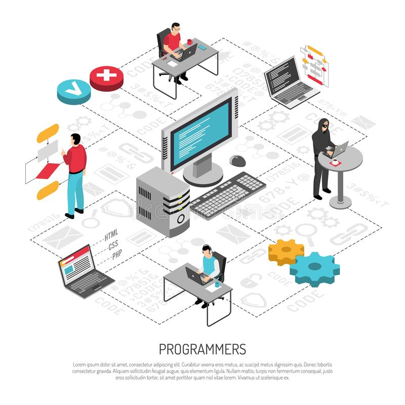 Programmers Work Isometric Background Composition. Computer programmers coder for software systems applications developer work isometric background composition royalty free illustration