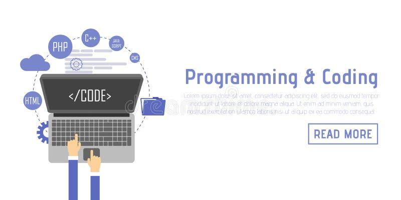 Programmeur bij computerbureau die aan programma werken Softwareconcept Vectorillustratie vlak ontwerp Mens die bij Desktop werke royalty-vrije illustratie