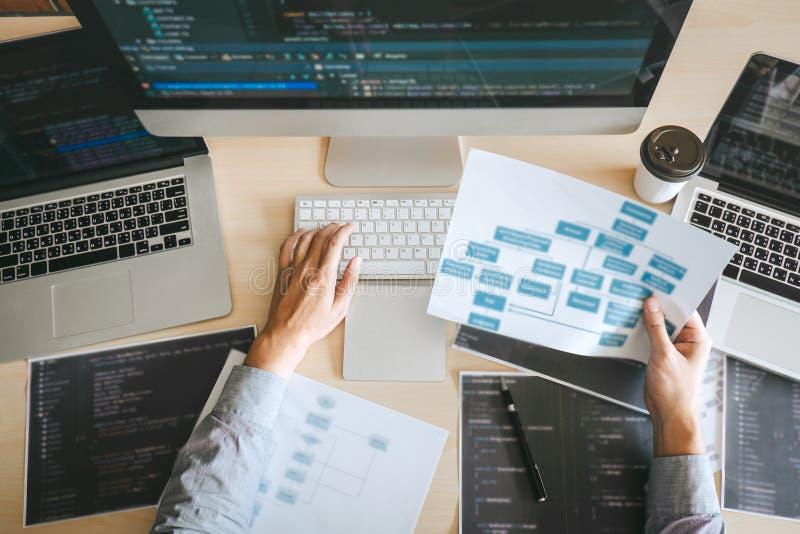 Programmeur professionnel de promoteur fonctionnant une conception de site Web de logiciel et codant la technologie, écrivant les photographie stock libre de droits