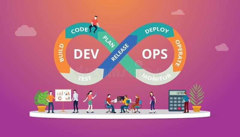 Programmeurs bij het werkconcept die devops software-ontwikkelingpraktijken gebruiken - vector vector illustratie