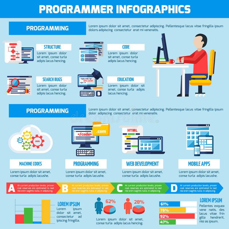 Programmierer Infographics Flat Lay-out stock abbildung