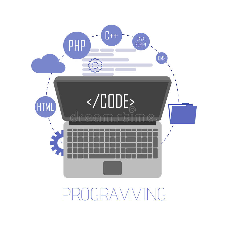 Programming and coding, website development, web design. Flat royalty free illustration