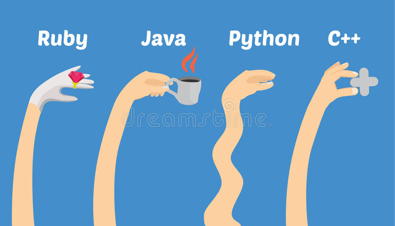 Programming languages illustration - hands of programmers. There are four hands of programmers: ruby, java, python and c royalty free illustration