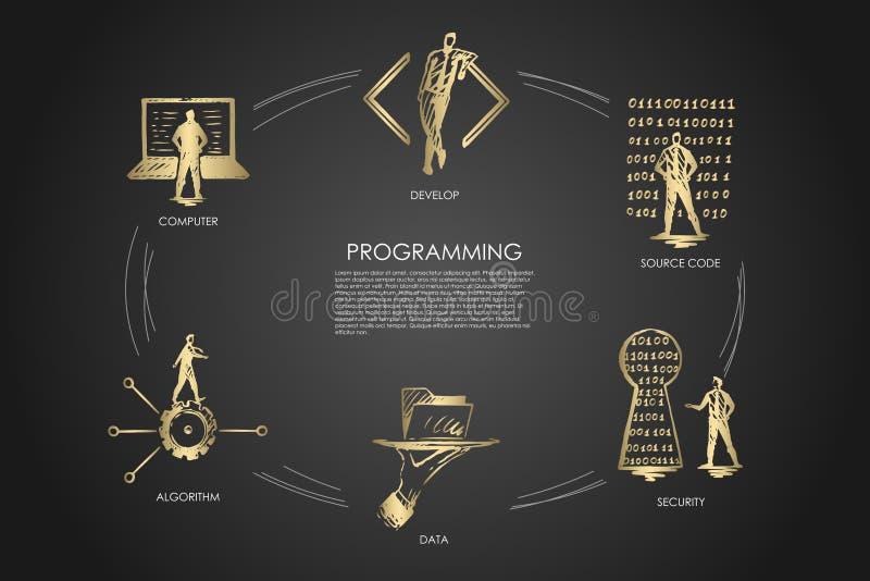 Programować, rozwija, kod źródłowy, ochrona, dane, algorytm ilustracja wektor