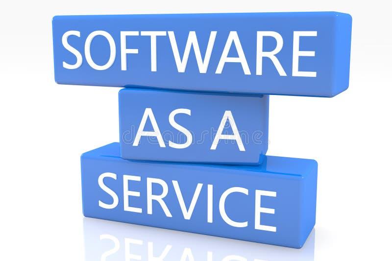Programvara som en service vektor illustrationer