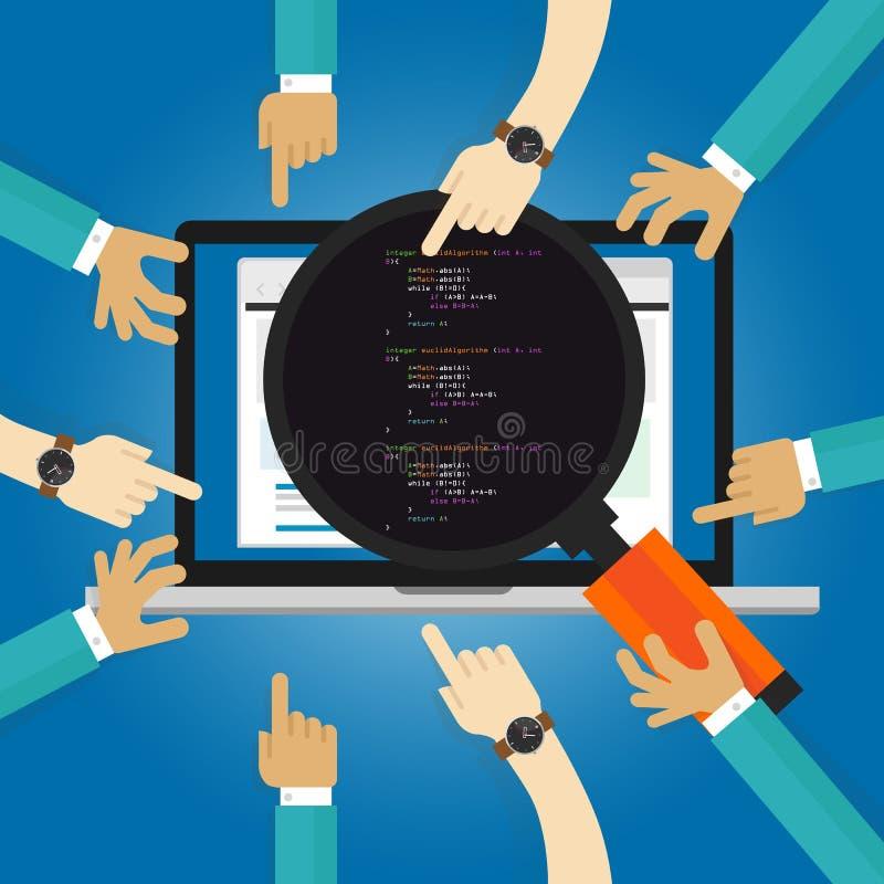 Programvarugranskningprovning som kodifierar och programmerar handen för revidering för klient för kapacitetsanvändareacceptansko royaltyfri illustrationer