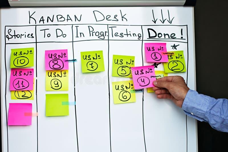 Progreso en cuanto al tablero de Kanban Obras en fase de creación en la metodología kan de la prohibición fotos de archivo