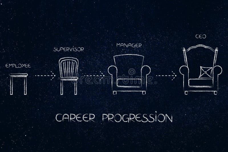 Progressão da carreira do tamborete do empregado ao trono do CEO com etapas ilustração do vetor