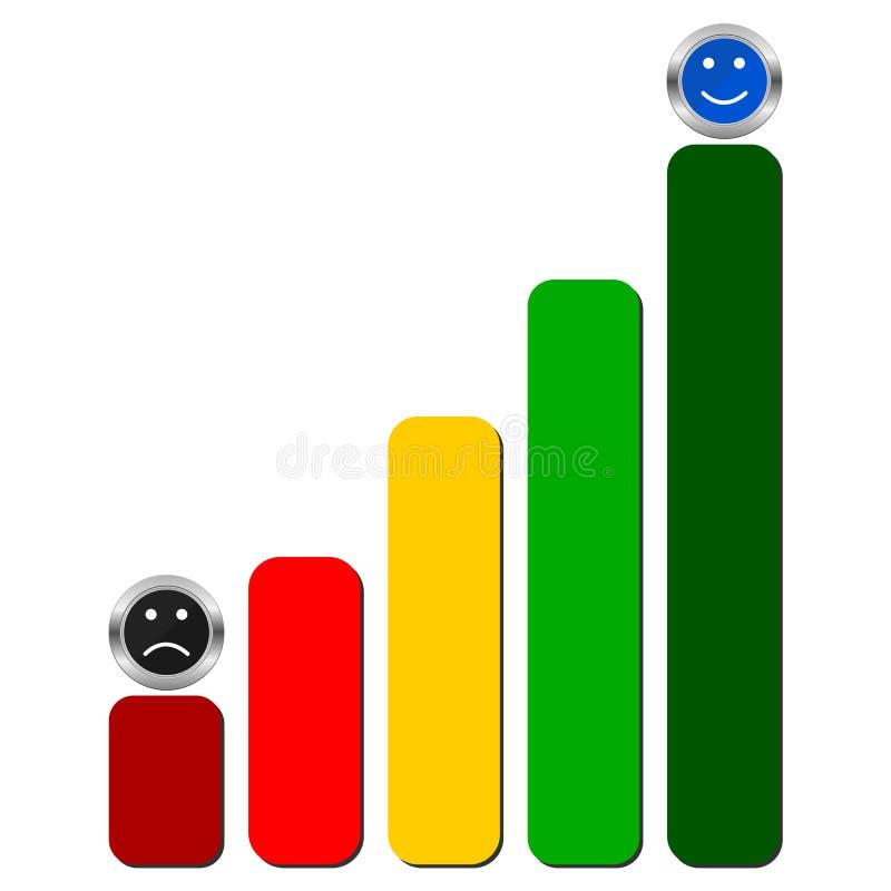 Progress icon with smiles. On white stock illustration