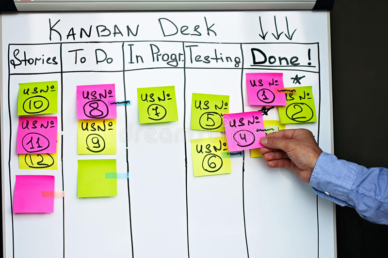 Progress on Kanban board. Work in progress in kan ban methodology. Project manager arm carries a sticker with user story in the column DONE. Project is done stock photos