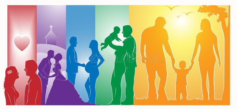 Progressional liefdeverhaal royalty-vrije illustratie