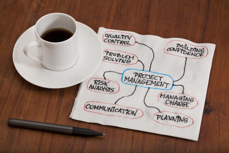 Project management concept - napkin doodle royalty free stock photography