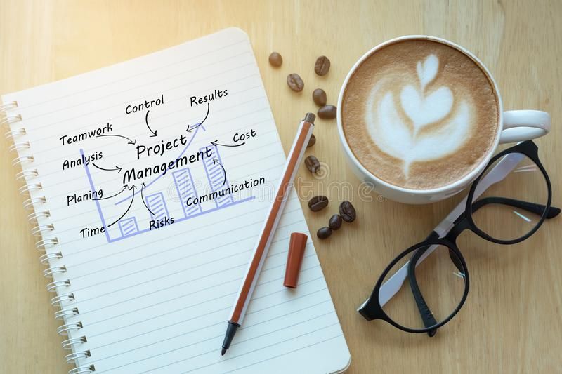Project management concept on notebook with glasses, pencil and. Coffee cup on wooden table royalty free stock photos