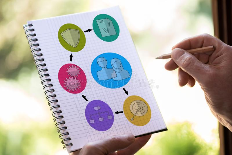 Project management concept on a notepad royalty free stock photography