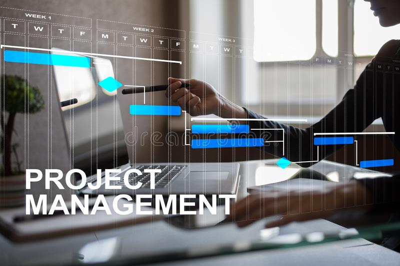 Project management concept, time and human resources, risks and quality and communication with icons on virtual screen. Project management concept, time and stock photography