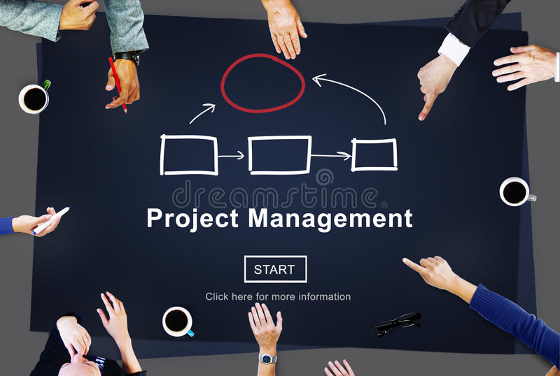 Project Management Corporate Methods Business Planning Concept.  royalty free stock image