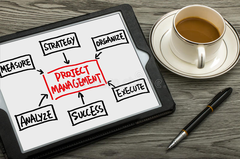 Project management flow chart hand drawing on tablet pc royalty free stock images