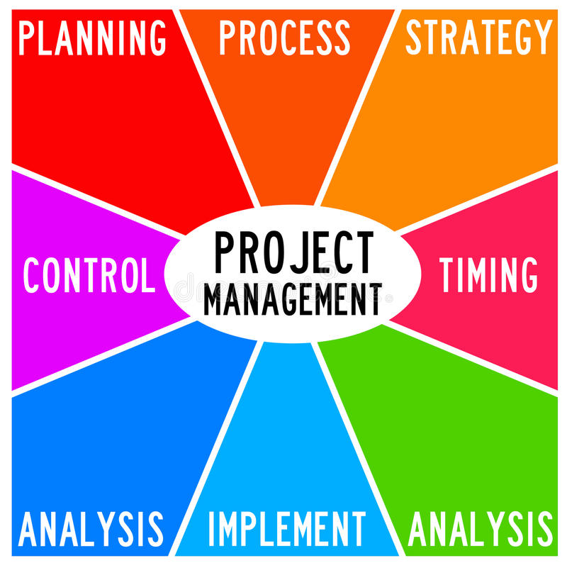 Project management royalty free illustration