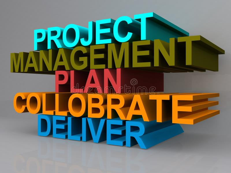 Project management plan. Illustration of text ' project , management, plan, collaborate and deliver' all written in 3 dimensional uppercase letters, in shades of vector illustration